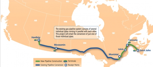 TransCanada's Energy East pipeline.