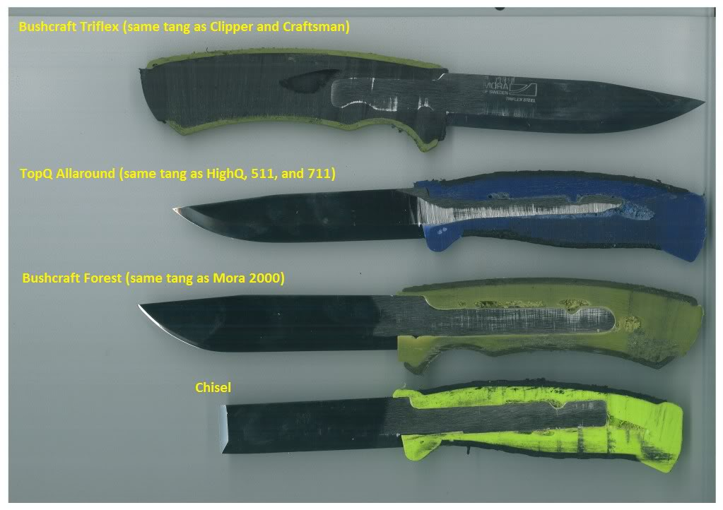 Selecting A Knife For Bushcraft And Wilderness Use Warrior