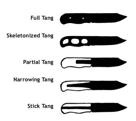Knife Tang Graphic