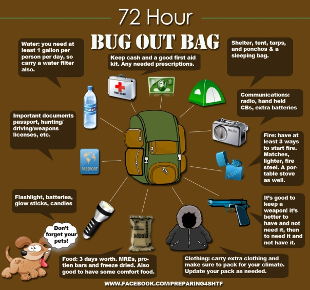 Bug Out Bag graphic 1