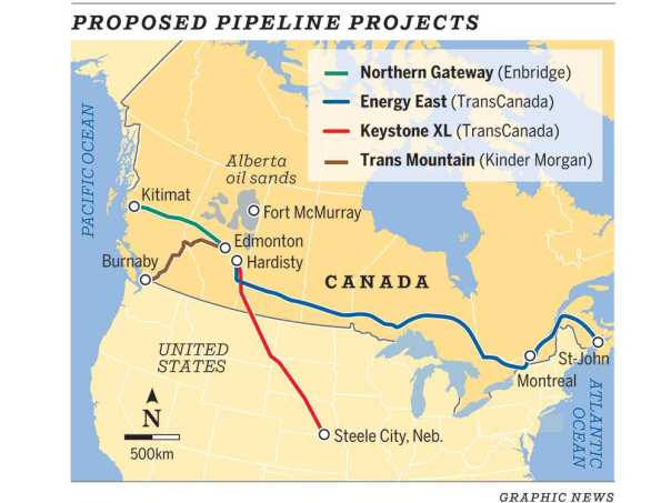The main proposed pipelines originating from Alberta's tar sands. Map: Montreal Gazette.