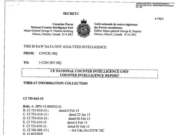 CF Intelligence report cover