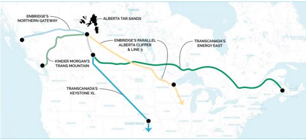 oil-pipelines-treaty-alliance