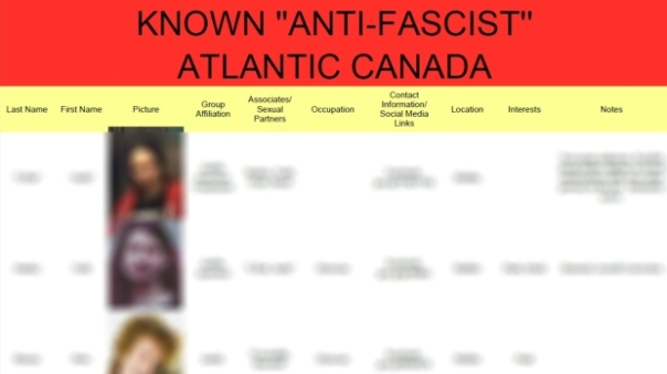 anti-fascist-doxing-list
